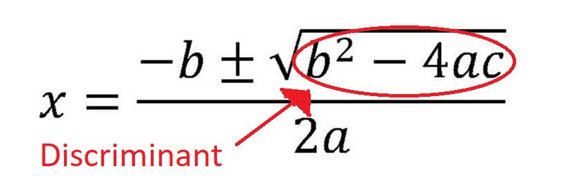 discriminant calculator