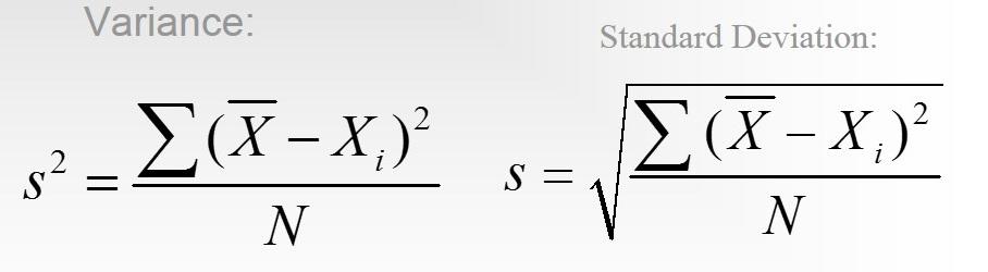 Standard Deviation to Variance